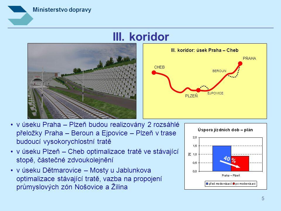 Ministerstvo dopravy 5 III. koridor 40 % •v úseku Praha – Plzeň budou realizovány 2 rozsáhlé přeložky Praha – Beroun a Ejpovice – Plzeň v trase budouc