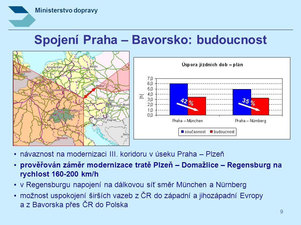Ministerstvo dopravy 9 Spojení Praha – Bavorsko: budoucnost 42 %35 % •návaznost na modernizaci III. koridoru v úseku Praha – Plzeň •prověřován záměr m