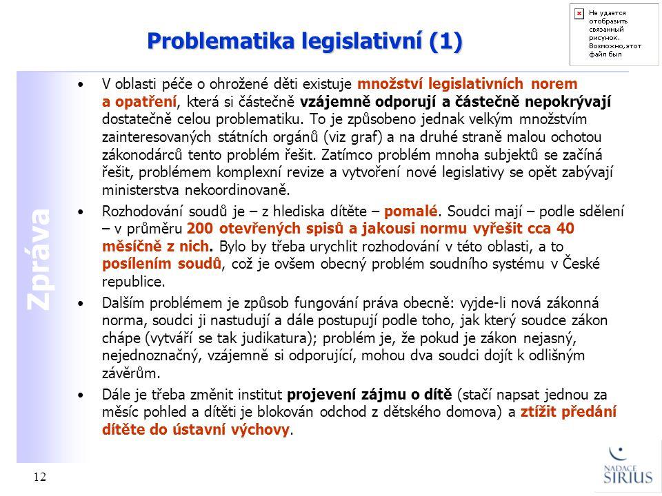 Zpráva 12 Problematika legislativní (1) •V oblasti péče o ohrožené děti existuje množství legislativních norem a opatření, která si částečně vzájemně