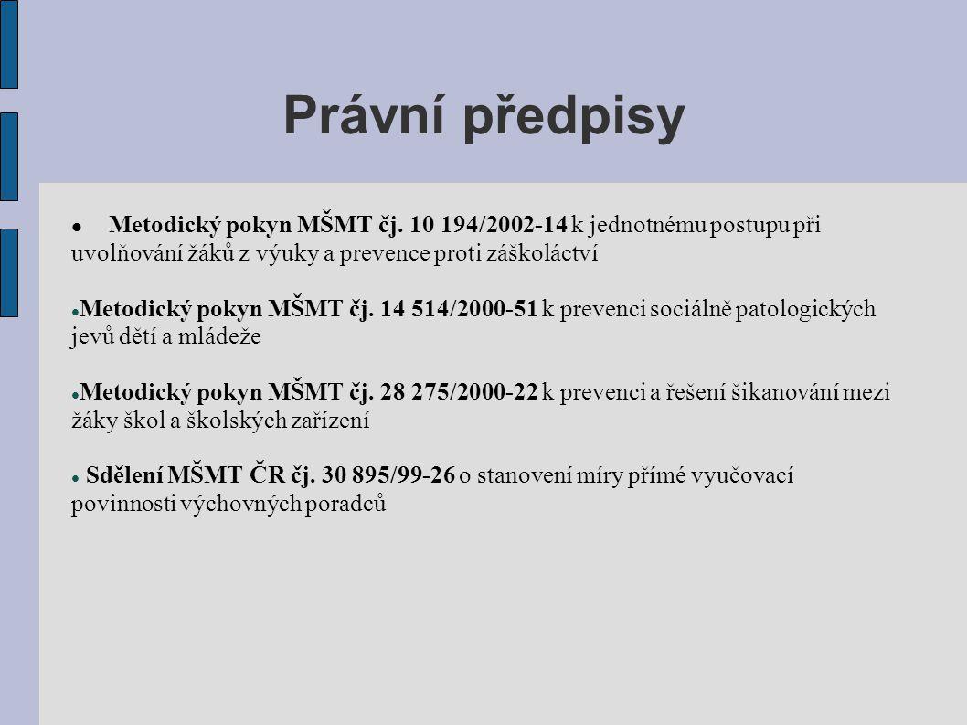 Právní předpisy  Metodický pokyn MŠMT čj. 10 194/2002-14 k jednotnému postupu při uvolňování žáků z výuky a prevence proti záškoláctví  Metodický po