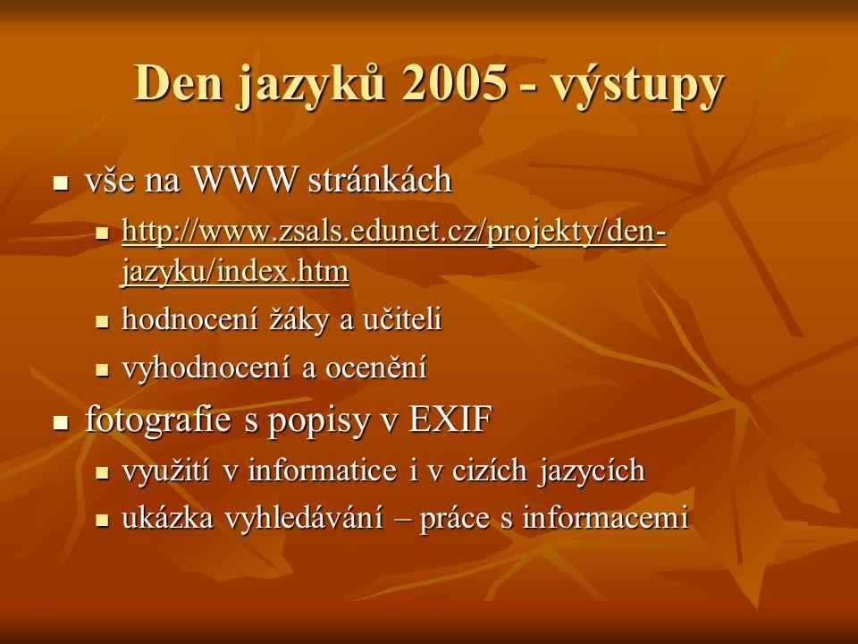Den jazyků 2005 - výstupy  vše na WWW stránkách  http://www.zsals.edunet.cz/projekty/den- jazyku/index.htm http://www.zsals.edunet.cz/projekty/den-