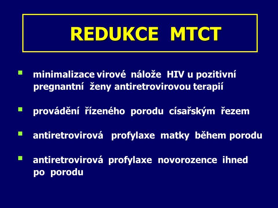 REDUKCE MTCT REDUKCE MTCT  minimalizace virové nálože HIV u pozitivní pregnantní ženy antiretrovirovou terapií  provádění řízeného porodu císařským řezem  antiretrovirová profylaxe matky během porodu  antiretrovirová profylaxe novorozence ihned po porodu