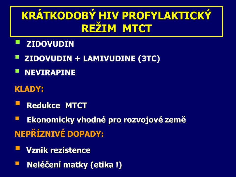 KRÁTKODOBÝ HIV PROFYLAKTICKÝ REŽIM MTCT  ZIDOVUDIN  ZIDOVUDIN + LAMIVUDINE (3TC)  NEVIRAPINE KLADY : Redukce MTCT  Redukce MTCT  Ekonomicky vhodné pro rozvojové země NEPŘÍZNIVÉ DOPADY:  Vznik rezistence  Neléčení matky (etika !)