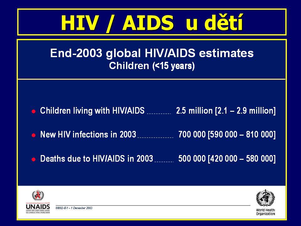 Virová nálož u HIV-1 infikovaných novorozenců v průběhu antiretrovirové léčby NOVORO ZENEC PŮVOD (ZEMĚ) ZPŮSOB PORODU HIV-1 SUBTYP VIROVÁ NÁLOŽ IHNED PO PORODU za 6 měsíc ů za 12 měsíc ů za 24 měsíc ů Č.