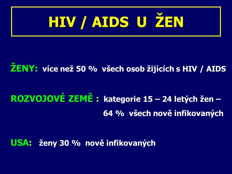 ŽENY: více než 50 % všech osob žijících s HIV / AIDS ROZVOJOVÉ ZEMĚ : kategorie 15 – 24 letých žen – 64 % všech nově infikovaných USA: ženy 30 % nově infikovaných HIV / AIDS U ŽEN
