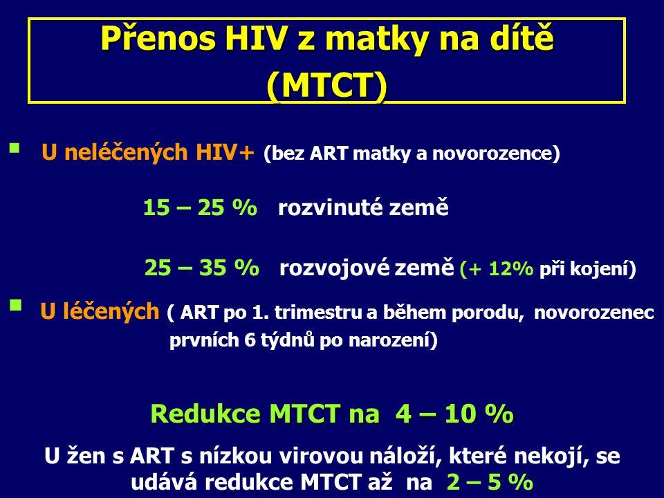 Přenos HIV z matky na dítě (MTCT)  U neléčených HIV+ (bez ART matky a novorozence) 15 – 25 % rozvinuté země 25 – 35 % rozvojové země (+ 12% při kojení)  U léčených ( ART po 1.