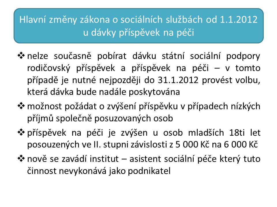 Hlavní změny zákona o sociálních službách od 1.1.2012 u dávky příspěvek na péči  nelze současně pobírat dávku státní sociální podpory rodičovský přís