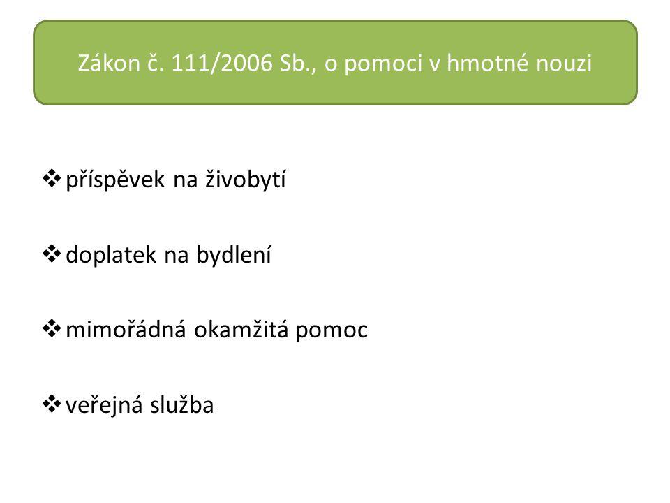 Zákon č. 111/2006 Sb., o pomoci v hmotné nouzi  příspěvek na živobytí  doplatek na bydlení  mimořádná okamžitá pomoc  veřejná služba