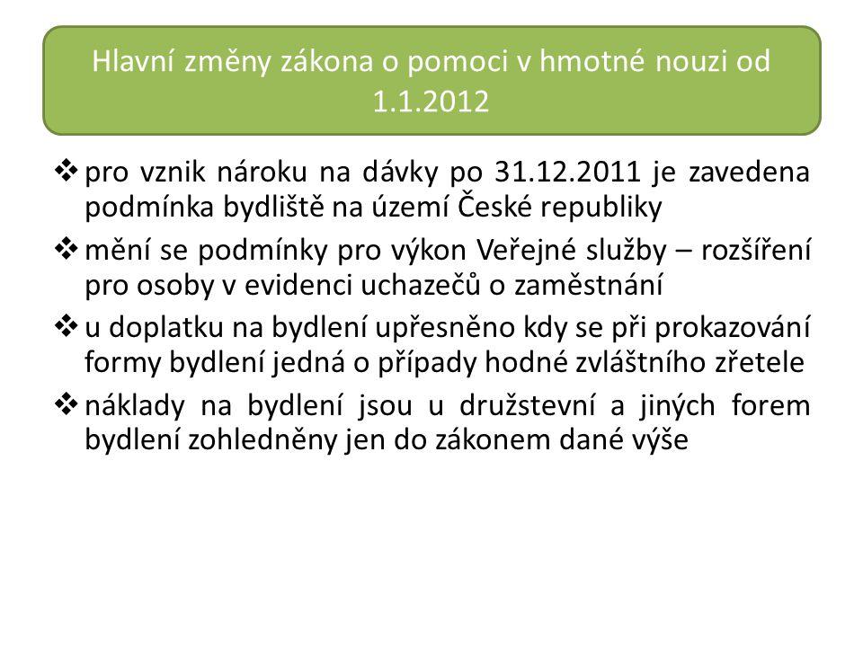 Hlavní změny zákona o pomoci v hmotné nouzi od 1.1.2012  pro vznik nároku na dávky po 31.12.2011 je zavedena podmínka bydliště na území České republi