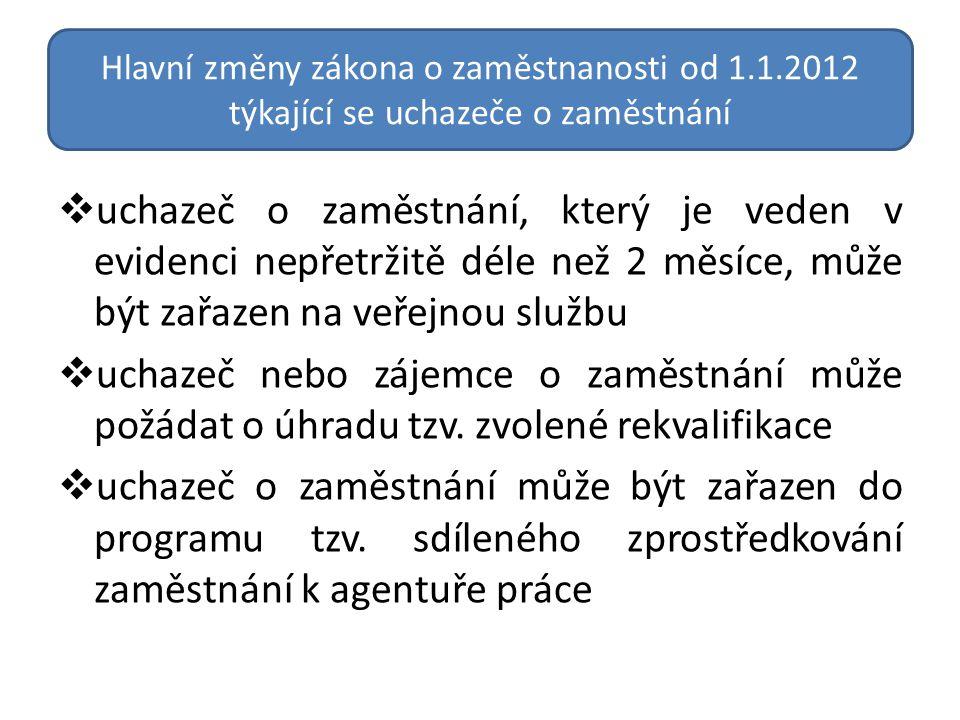 Kde v Praze najdete pracoviště nepojistných sociálních dávek.