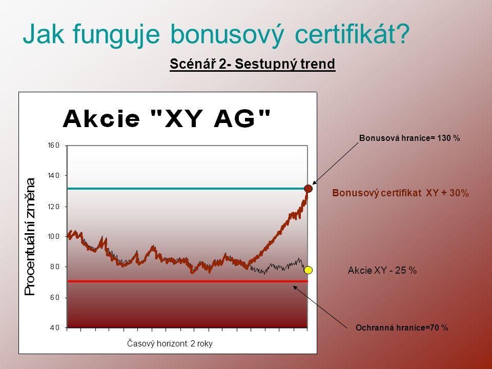 Časový horizont: 2 roky Ochranná hranice=70 % Bonusová hranice= 130 % Akcie XY - 25 % Bonusový certifikat XY + 30% Jak funguje bonusový certifikát? Sc