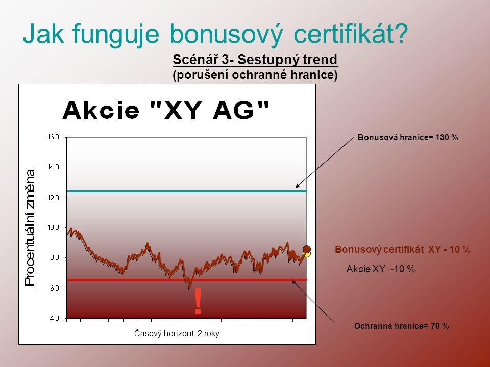 Časový horizont: 2 roky Ochranná hranice= 70 % Bonusová hranice= 130 % Akcie XY -10 % Bonusový certifikát XY - 10 % Jak funguje bonusový certifikát? S