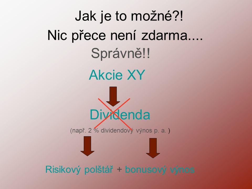 Jak je to možné?! Správně!! Akcie XY Dividenda (např. 2 % dividendový výnos p. a. ) Risikový polštář + bonusový výnos Nic přece není zdarma....