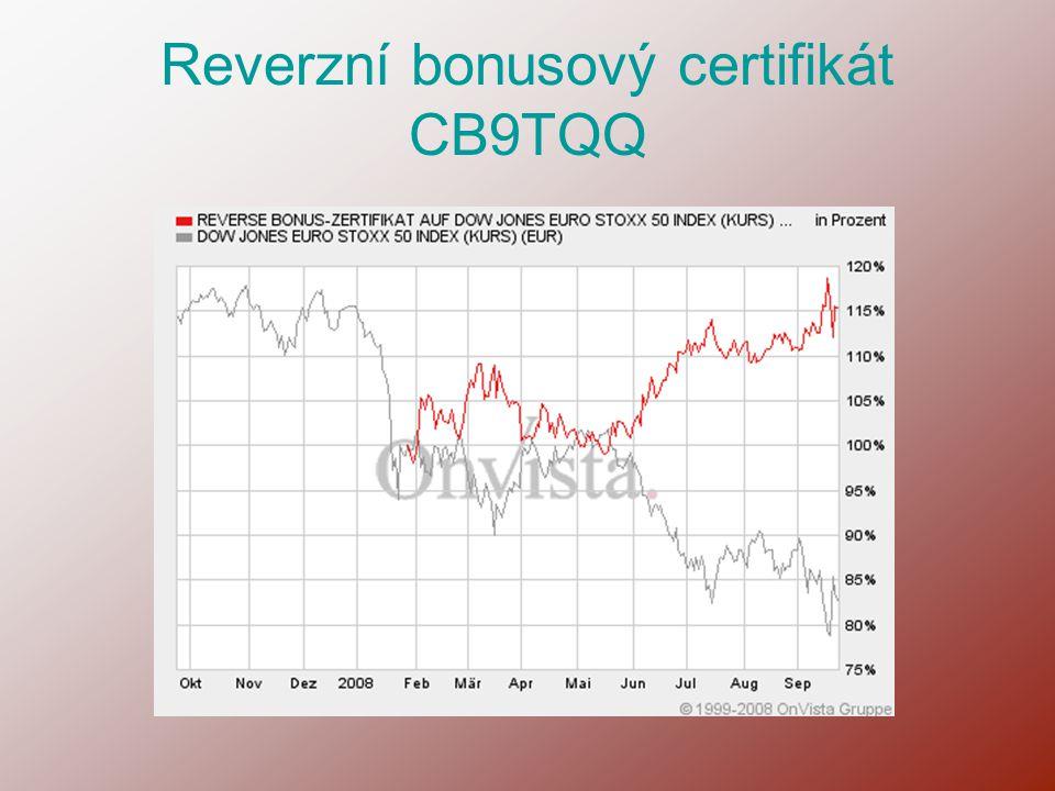 Reverzní bonusový certifikát CB9TQQ