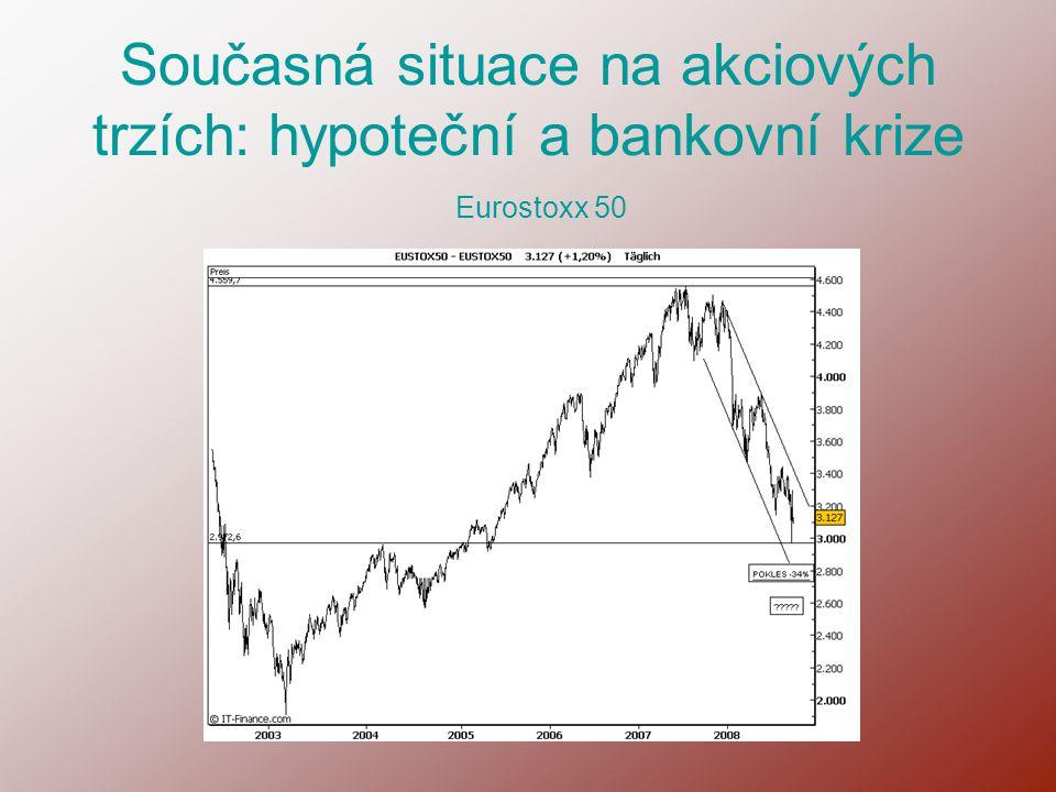 Současná situace na akciových trzích: hypoteční a bankovní krize Eurostoxx 50