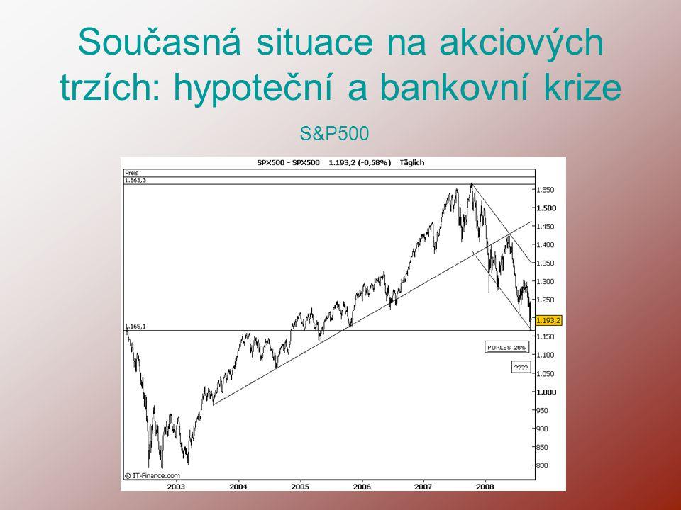 Současná situace na akciových trzích: hypoteční a bankovní krize S&P500
