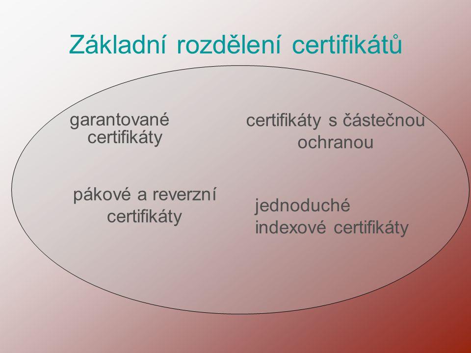 Základní rozdělení certifikátů garantované certifikáty pákové a reverzní certifikáty certifikáty s částečnou ochranou jednoduché indexové certifikáty