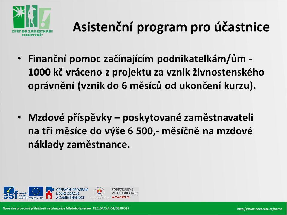 Asistenční program pro účastnice • Finanční pomoc začínajícím podnikatelkám/ům - 1000 kč vráceno z projektu za vznik živnostenského oprávnění (vznik d