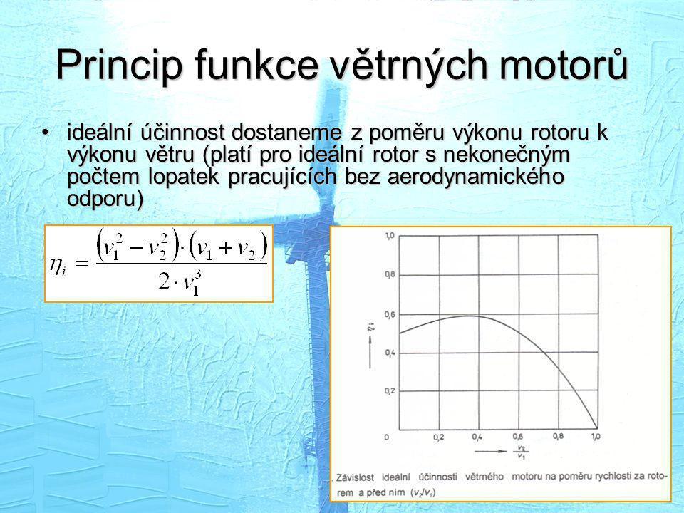 Princip funkce větrných motorů •ideální účinnost dostaneme z poměru výkonu rotoru k výkonu větru (platí pro ideální rotor s nekonečným počtem lopatek