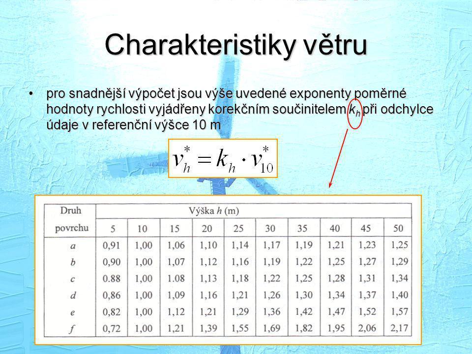 Charakteristiky větru •pro snadnější výpočet jsou výše uvedené exponenty poměrné hodnoty rychlosti vyjádřeny korekčním součinitelem k h při odchylce ú