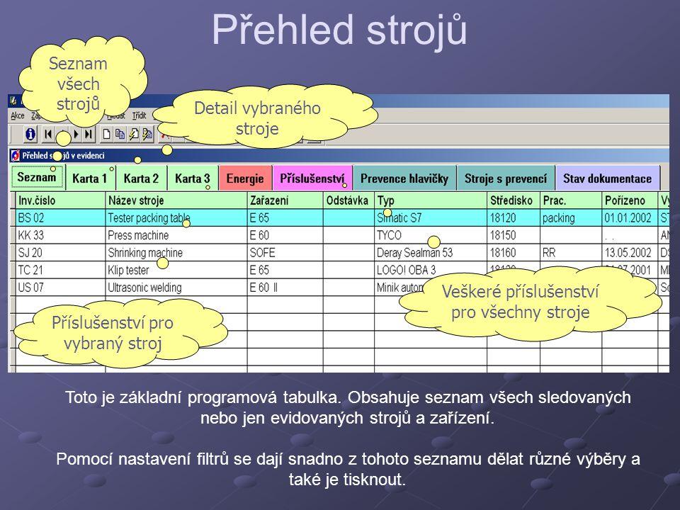 Přehled strojů Toto je základní programová tabulka. Obsahuje seznam všech sledovaných nebo jen evidovaných strojů a zařízení. Pomocí nastavení filtrů
