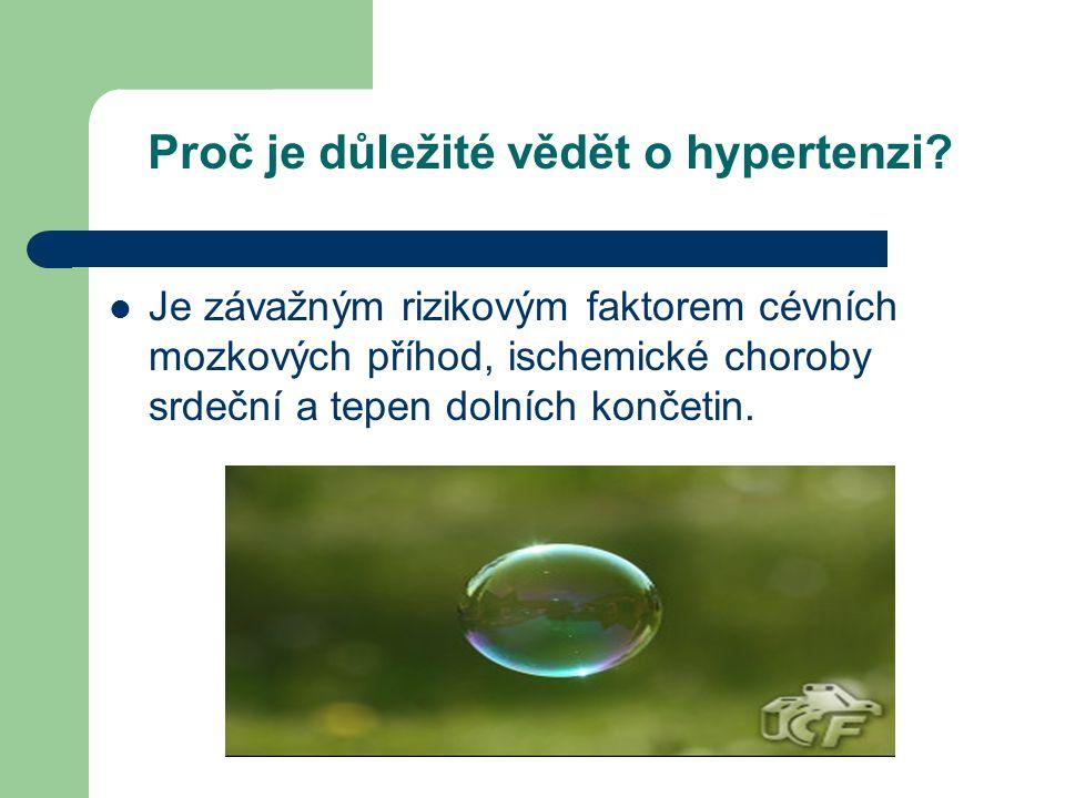 Proč je důležité vědět o hypertenzi.