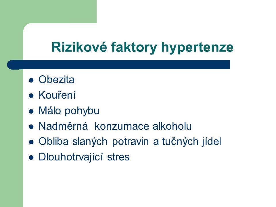 Rizikové faktory hypertenze  Obezita  Kouření  Málo pohybu  Nadměrná konzumace alkoholu  Obliba slaných potravin a tučných jídel  Dlouhotrvající stres