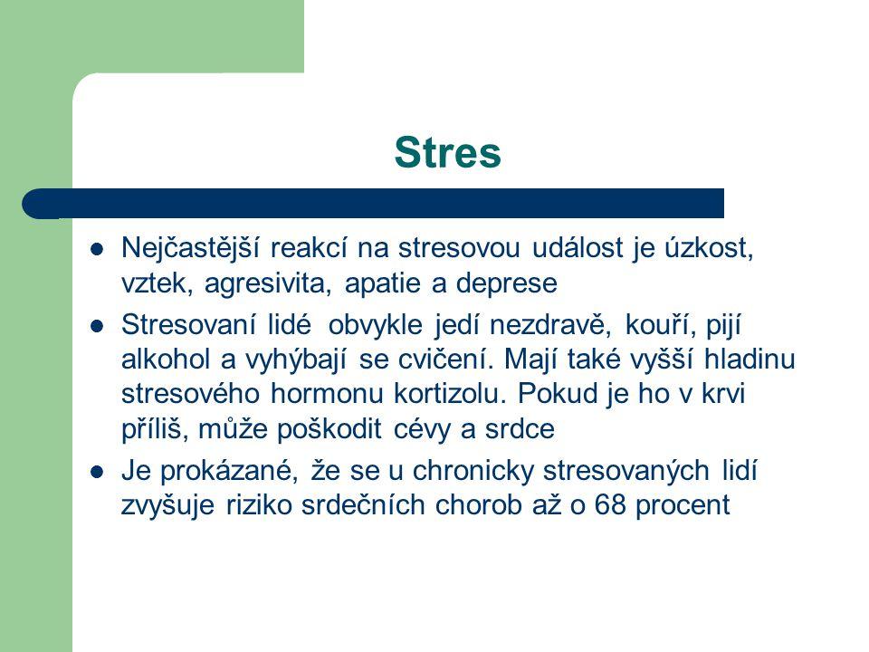 Stres  Nejčastější reakcí na stresovou událost je úzkost, vztek, agresivita, apatie a deprese  Stresovaní lidé obvykle jedí nezdravě, kouří, pijí alkohol a vyhýbají se cvičení.