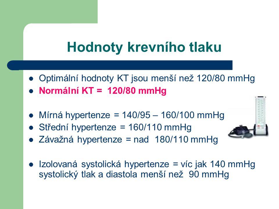 Hodnoty krevního tlaku  Optimální hodnoty KT jsou menší než 120/80 mmHg  Normální KT = 120/80 mmHg  Mírná hypertenze = 140/95 – 160/100 mmHg  Střední hypertenze = 160/110 mmHg  Závažná hypertenze = nad 180/110 mmHg  Izolovaná systolická hypertenze = víc jak 140 mmHg systolický tlak a diastola menší než 90 mmHg
