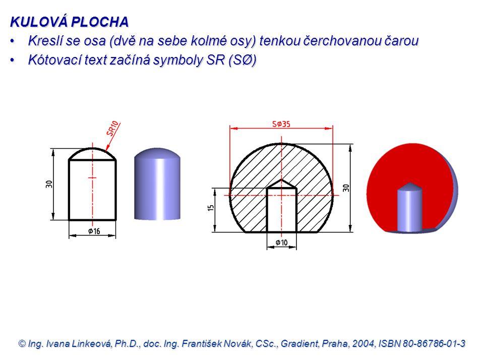 © Ing. Ivana Linkeová, Ph.D., doc. Ing. František Novák, CSc., Gradient, Praha, 2004, ISBN 80-86786-01-3 •Kreslí se osa (dvě na sebe kolmé osy) tenkou