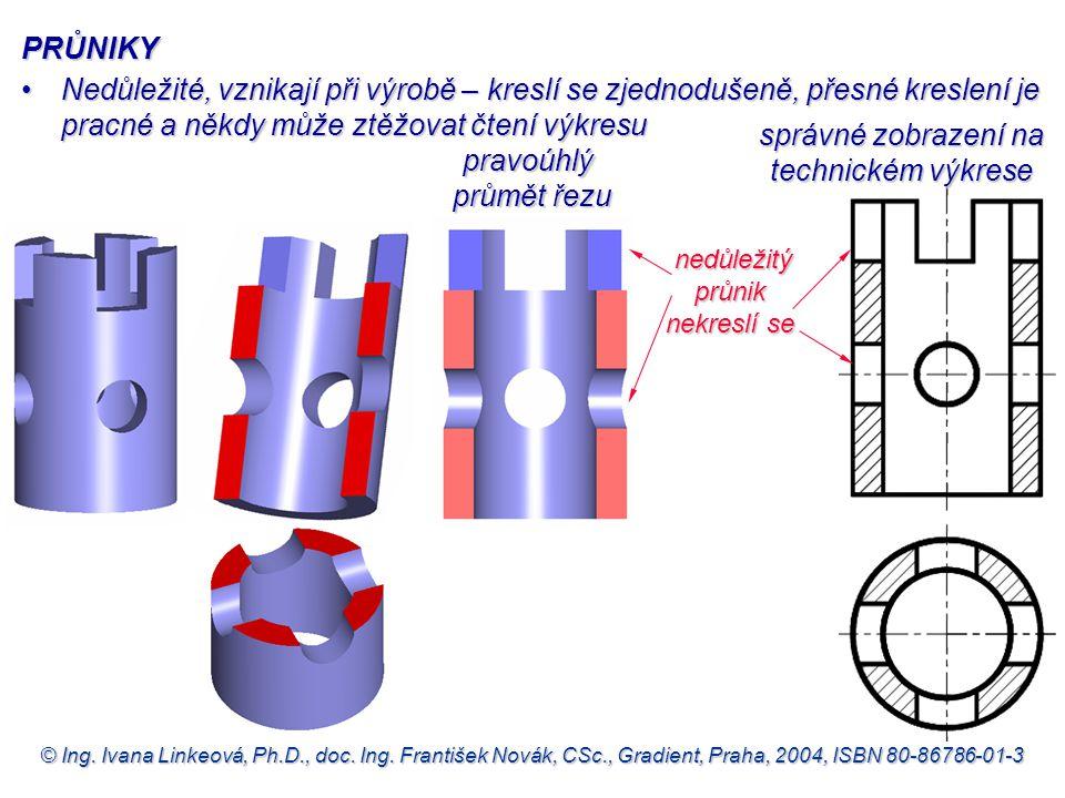 © Ing. Ivana Linkeová, Ph.D., doc. Ing. František Novák, CSc., Gradient, Praha, 2004, ISBN 80-86786-01-3 správné zobrazení na technickém výkrese pravo