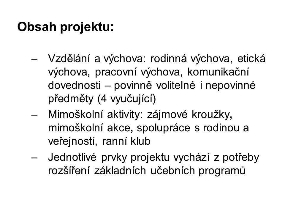 Obsah projektu: –V–Vzdělání a výchova: rodinná výchova, etická výchova, pracovní výchova, komunikační dovednosti – povinně volitelné i nepovinné předm