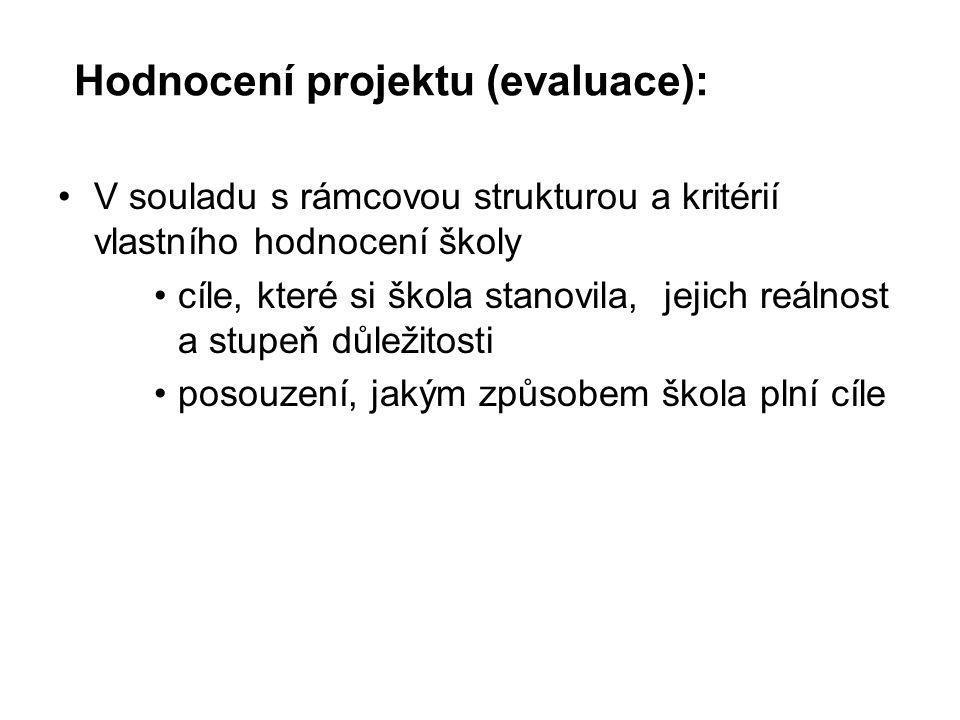 Hodnocení projektu (evaluace): •V•V souladu s rámcovou strukturou a kritérií vlastního hodnocení školy •c•cíle, které si škola stanovila, jejich reáln