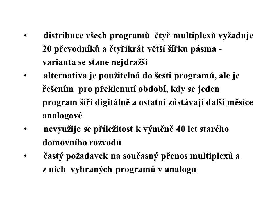 • distribuce všech programů čtyř multiplexů vyžaduje 20 převodníků a čtyřikrát větší šířku pásma - varianta se stane nejdražší • alternativa je použitelná do šesti programů, ale je řešením pro překlenutí období, kdy se jeden program šíří digitálně a ostatní zůstávají další měsíce analogové • nevyužije se příležitost k výměně 40 let starého domovního rozvodu • častý požadavek na současný přenos multiplexů a z nich vybraných programů v analogu