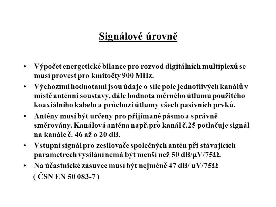 Signálové úrovně •Výpočet energetické bilance pro rozvod digitálních multiplexů se musí provést pro kmitočty 900 MHz.
