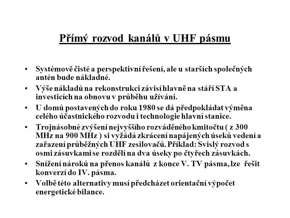 Přímý rozvod kanálů v UHF pásmu •Systémově čisté a perspektivní řešení, ale u starších společných antén bude nákladné.