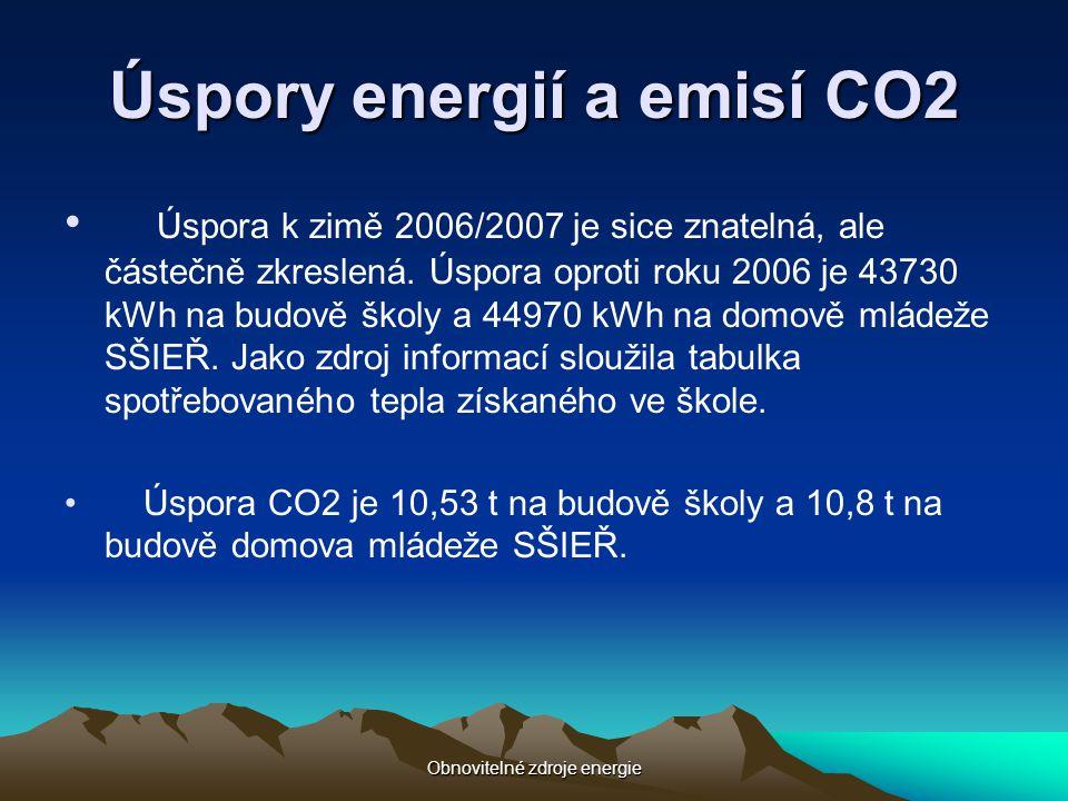 Obnovitelné zdroje energie Úspory energií a emisí CO2 • Úspora k zimě 2006/2007 je sice znatelná, ale částečně zkreslená. Úspora oproti roku 2006 je 4