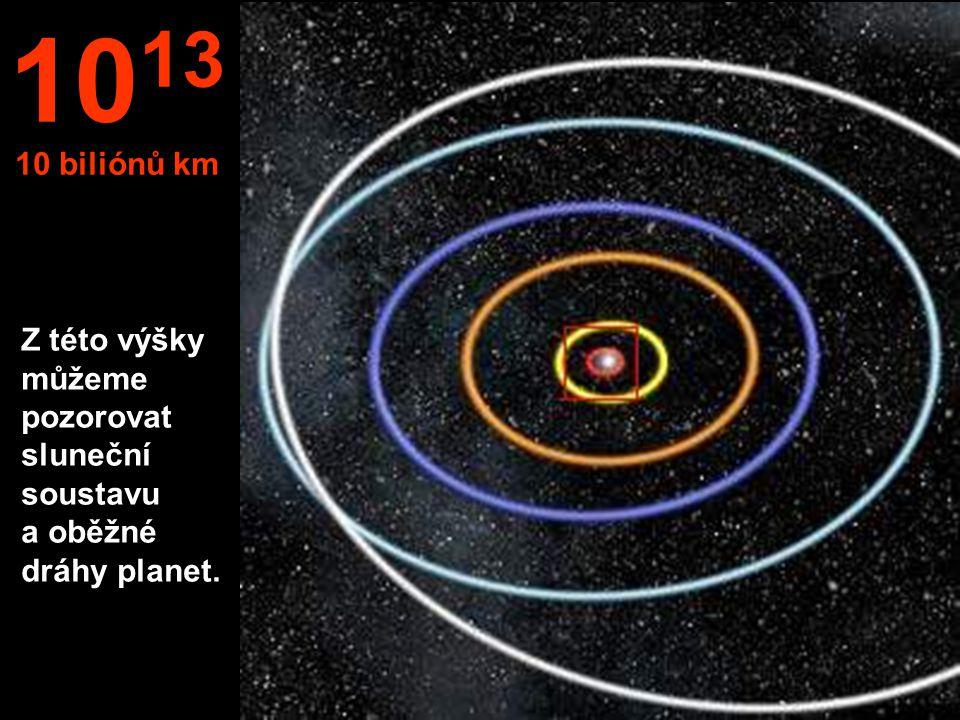 Z této výšky můžeme pozorovat sluneční soustavu a oběžné dráhy planet. 10 13 10 biliónů km