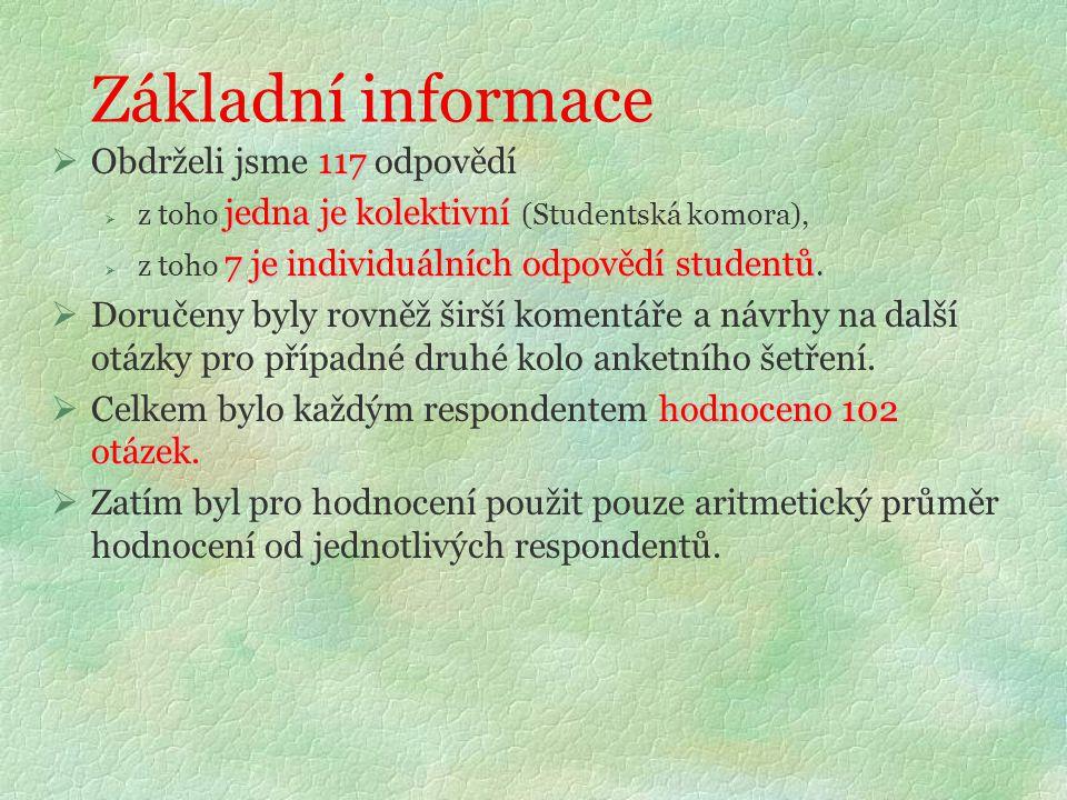 Základní informace 117  Obdrželi jsme 117 odpovědí jedna je kolektivní  z toho jedna je kolektivní (Studentská komora), 7 je individuálních odpovědí studentů  z toho 7 je individuálních odpovědí studentů.