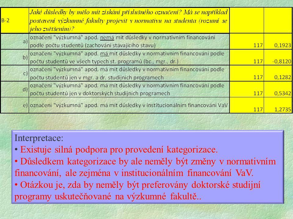 Interpretace: Existuje silná podpora pro provedení kategorizace.