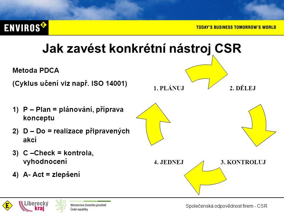 Společenská odpovědnost firem - CSR Jak zavést konkrétní nástroj CSR Metoda PDCA (Cyklus učení viz např.