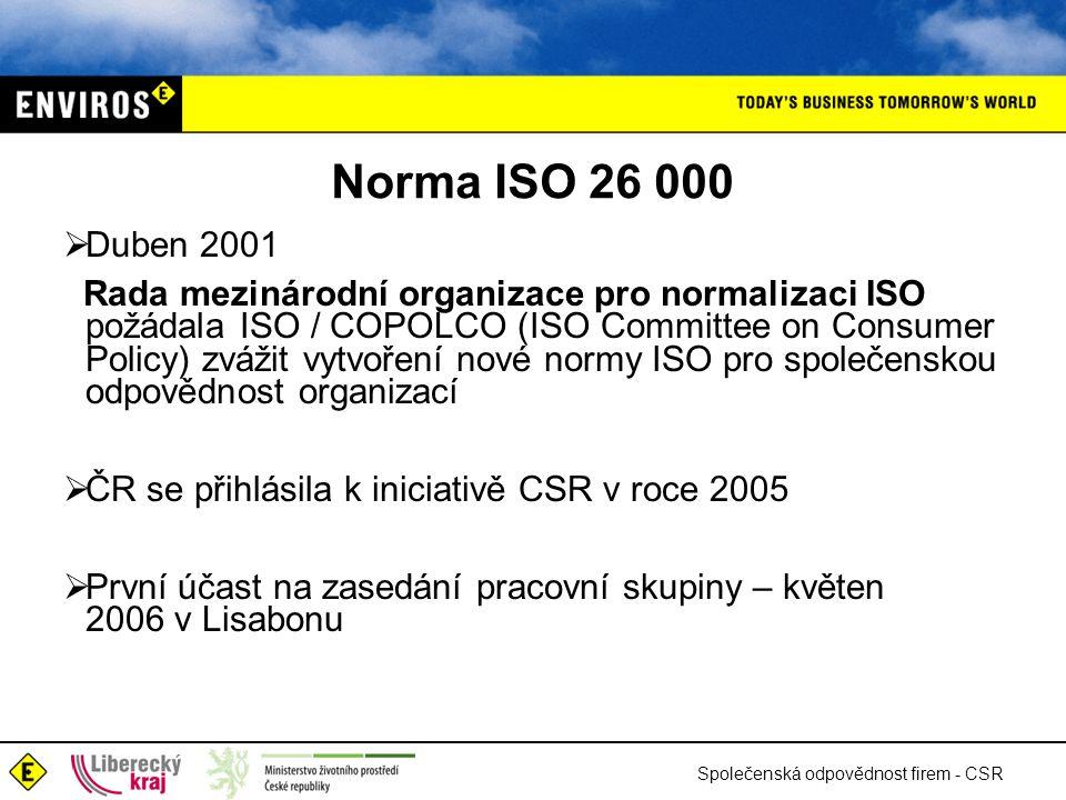 Společenská odpovědnost firem - CSR Norma ISO 26 000  Duben 2001 Rada mezinárodní organizace pro normalizaci ISO požádala ISO / COPOLCO (ISO Committee on Consumer Policy) zvážit vytvoření nové normy ISO pro společenskou odpovědnost organizací  ČR se přihlásila k iniciativě CSR v roce 2005  První účast na zasedání pracovní skupiny – květen 2006 v Lisabonu