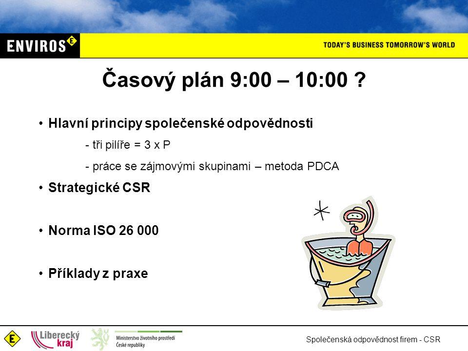 Společenská odpovědnost firem - CSR Časový plán 9:00 – 10:00 .