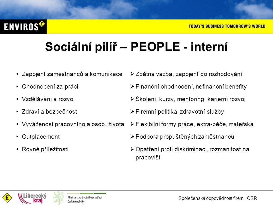 Společenská odpovědnost firem - CSR Sociální pilíř – PEOPLE - interní •Zapojení zaměstnanců a komunikace •Ohodnocení za práci •Vzdělávání a rozvoj •Zdraví a bezpečnost •Vyváženost pracovního a osob.
