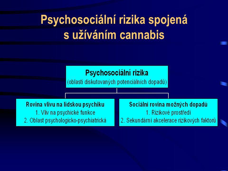Základní charakteristiky intoxikace • Délka: obvykle mezi 3-5 hodinami, výjimečně více (výše dávky, individuální predispozice) • Nástup účinku: dle individuální citlivosti a zkušenosti s látkou, velmi závislý je na způsobu požití - při kouření od několika desítek sekund až několik minut, při požití ústy 20-30 minut (vliv má také kvalita a množství drogy) • Vrchol intoxikace: při kouření cca mezi 40-80 minutami, při požití ústy obvykle mezi 2-4 hodinou (intoxikace má však kolísající průběh - účinek nastupuje a ustupuje ve vlnách, které mohou mít individuálně velmi odlišný charakter) • Tzv.