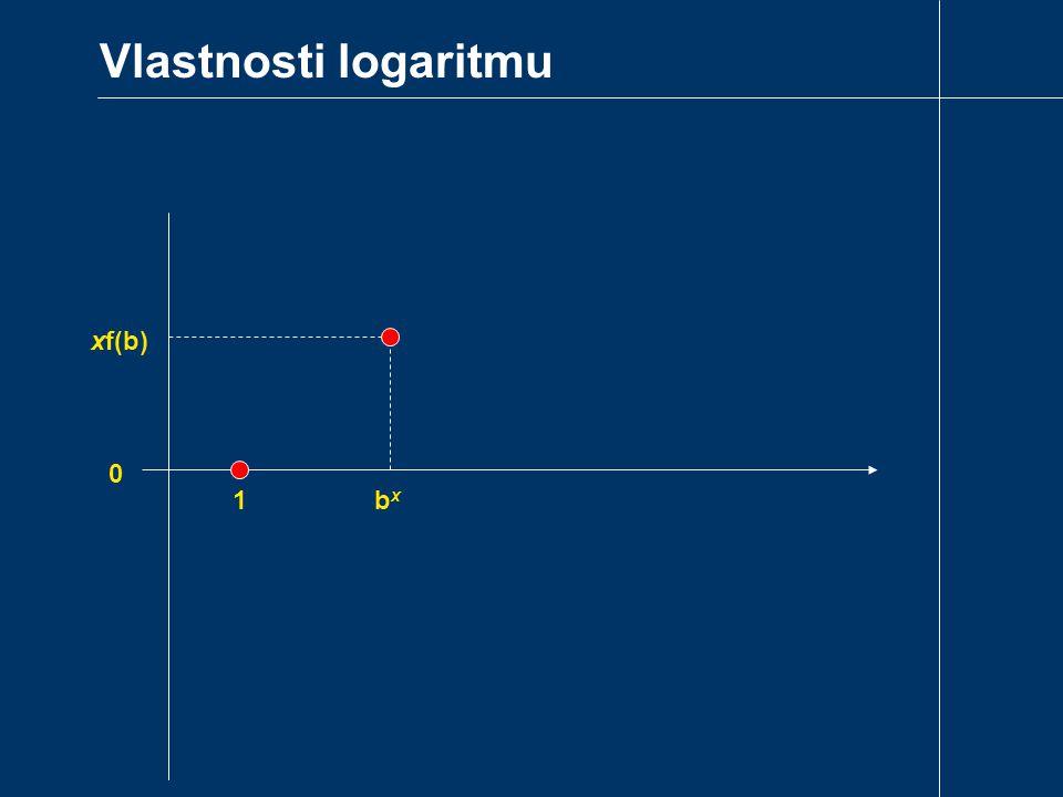 Vlastnosti logaritmu 1 0 bxbx xf(b)