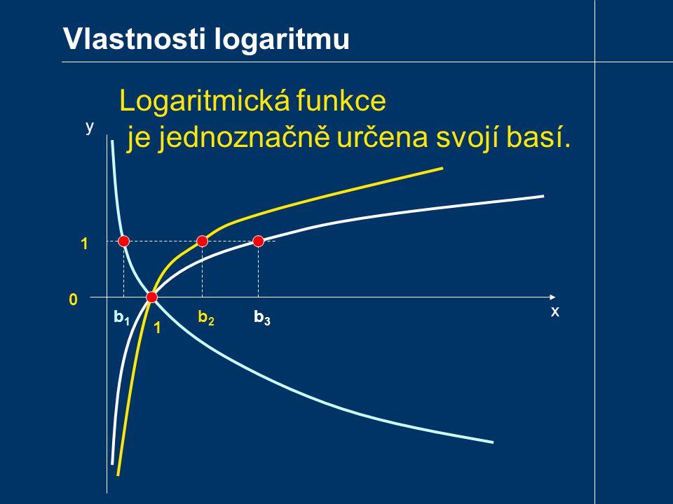 Vlastnosti logaritmu 1 0 b2b2 1 b3b3 Logaritmická funkce je jednoznačně určena svojí basí. b1b1 x y