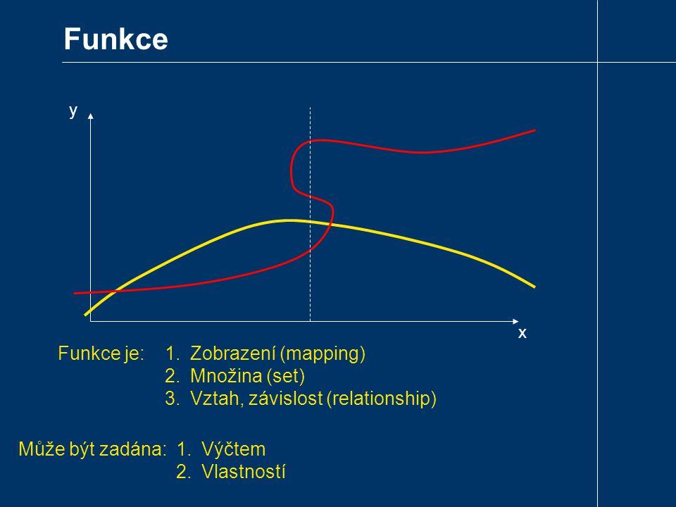 Funkce Funkce je:1.Zobrazení (mapping) 2.Množina (set) 3.Vztah, závislost (relationship) Může být zadána:1.Výčtem 2.Vlastností x y
