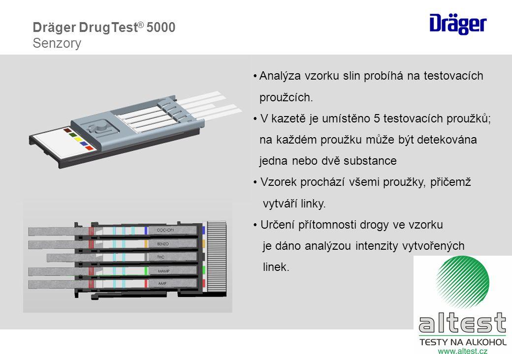 • Analýza vzorku slin probíhá na testovacích proužcích.
