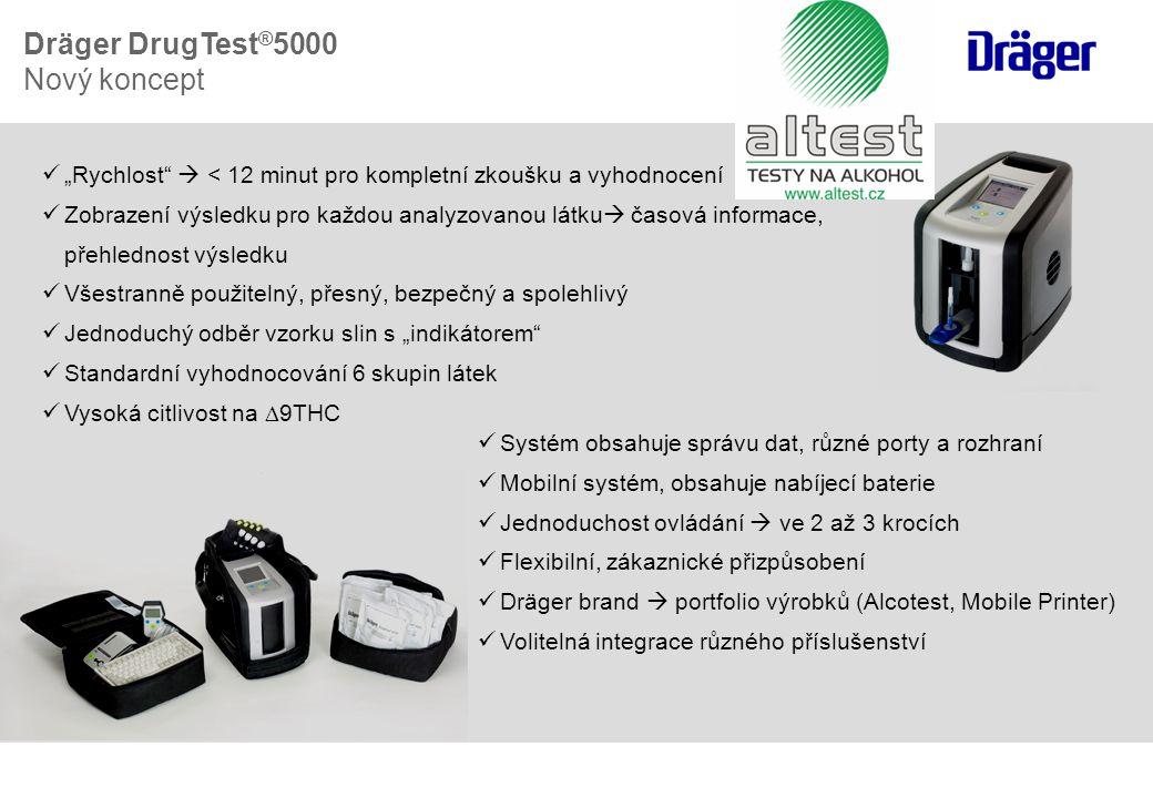 Čtečka čárových kódů / PS2 konektor REF: AG02491 12V kabel pro automobilní zásuvku REF: 8312166 Síťový zdroj12V, s konektory EU-, UK-, USA-, AUS- REF: 8315675 USB kabel REF: AG02661 Dräger DrugTest ® 5000 Příslušenství
